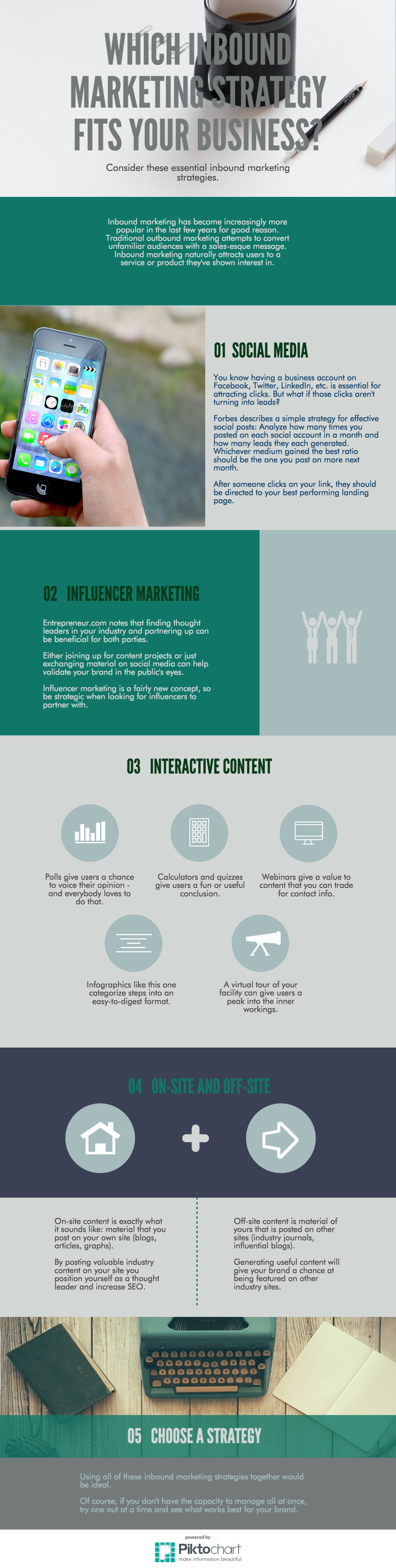 inbound marketing strategy infograph